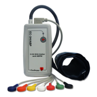 EC-3H/ABP kombinált holter EKG és ABPM rendszer